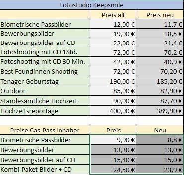Preis aufgrund der Umsatzsteuerreduzierung 2020